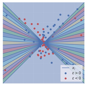 Gradient Dynamics of Shallow Univariate ReLU Networks