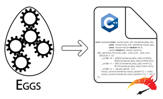 EGGS: Sparsity-Specific Code Generation