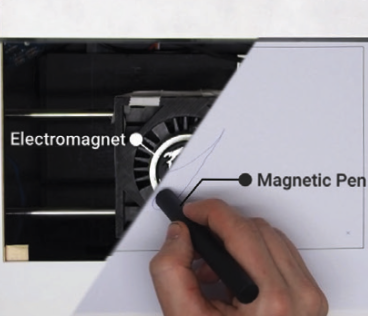 Optimal Control for Electromagnetic Haptic Guidance Systems