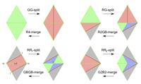 RGB Subdivision